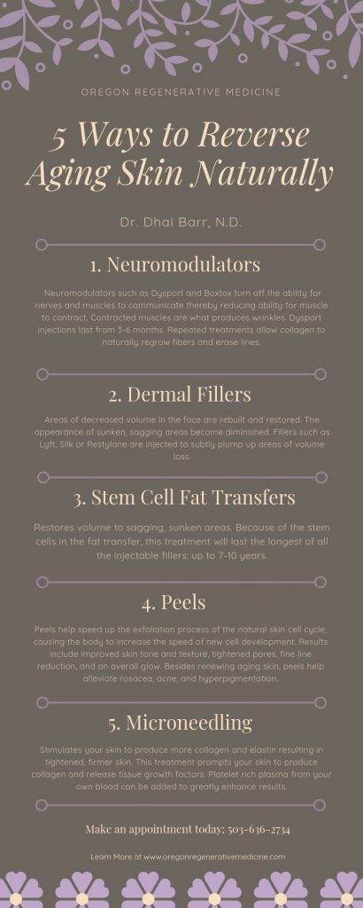 Infographic showing 5 ways to reverse aging skin naturally